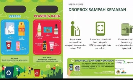 Hero Group Dropbox Sampah Kemasan